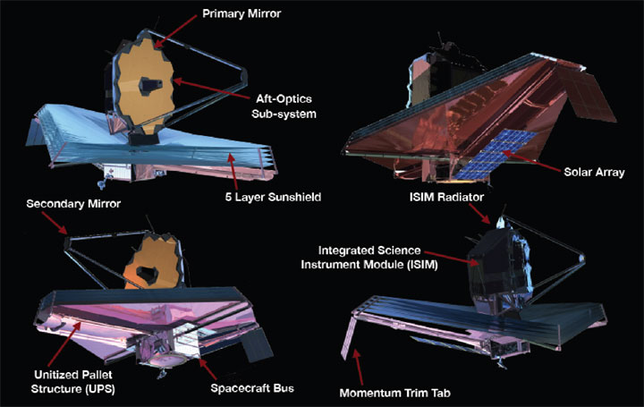 Desain Teleskop James Webb