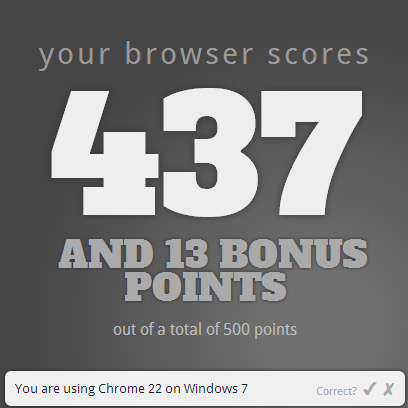 HTML5Test - Chrome 22
