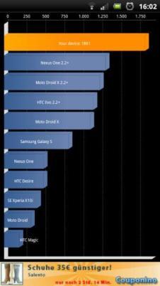 SE Xperia Arc S Screens (1)
