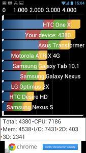 Quadrant hohe Leistung Huawei Acend P1 Screenshot_2012-08-11-15-04-16