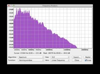 Audio SGS4