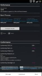 Browser Benchmark HTC One