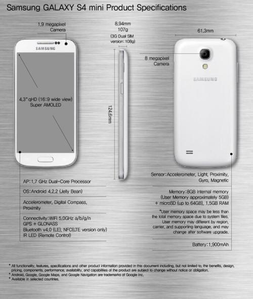 Samsung-Introduces-the-GALAXY-S4-mini