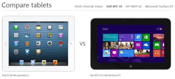 dell-vs-ipad-ms
