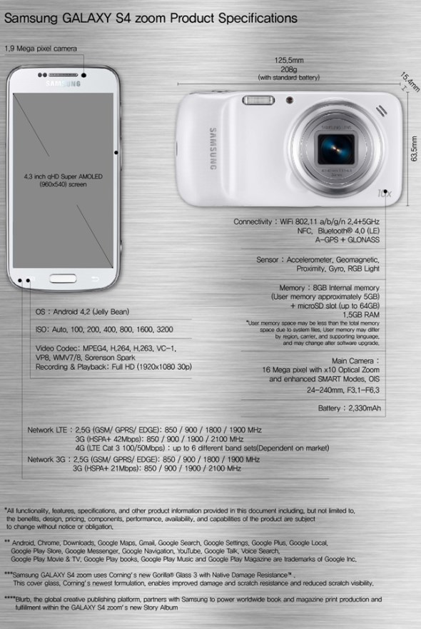 Samsung-GALAXY-S4-zoom-Product-Specifications