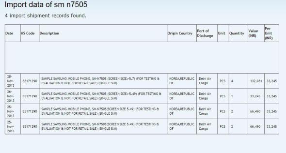 Samsung SM-N7505