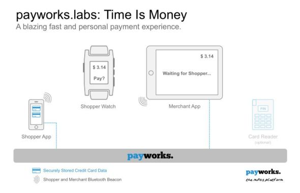 payworks.lab-pebble_mobile-payment_smartwatch