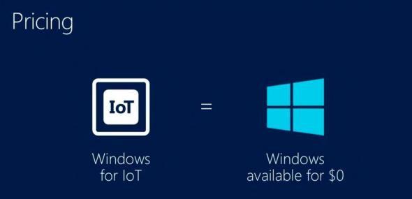 IoT Lizenz