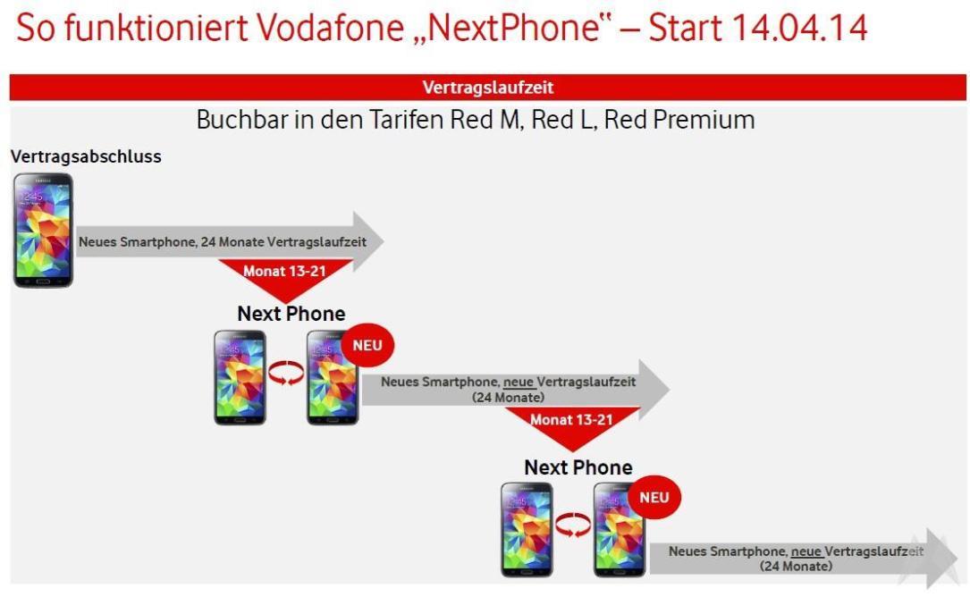 Vodafone NextPhone (2)