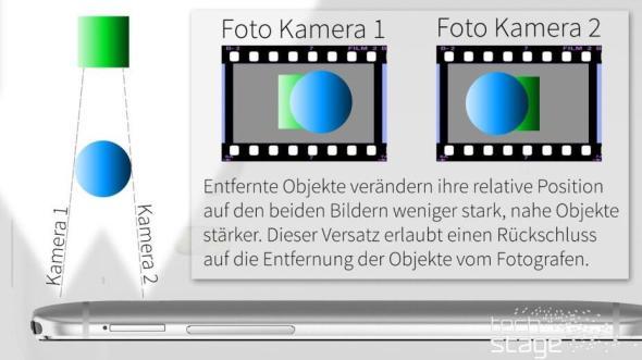 htc_one_m8_kamera_erklaert_de-fd237c30571d1106