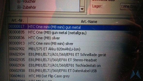 HTC One Mini 2 Vodafone Warensystem
