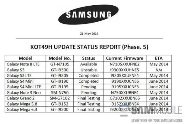 Samsung Update 2