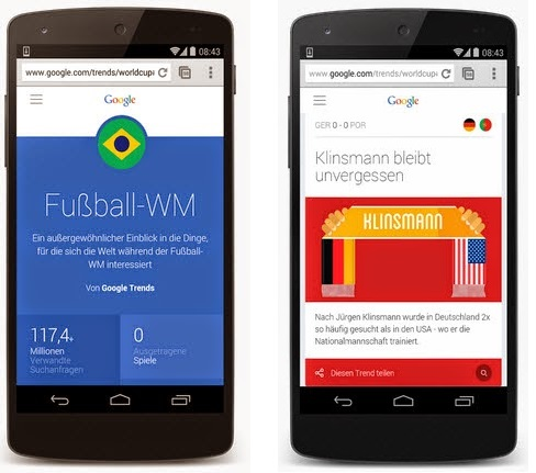 Google_worldcup_trends