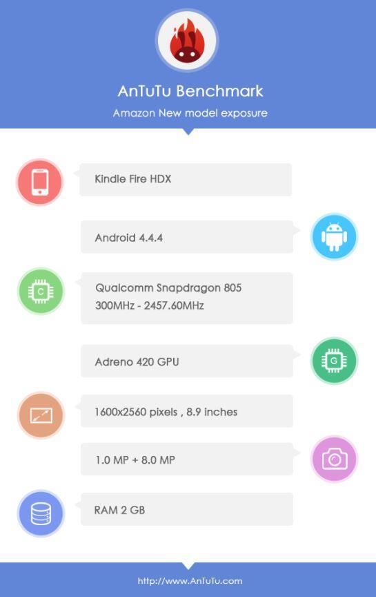 Amazon Kindle Fire HDX Antutu Benchmark