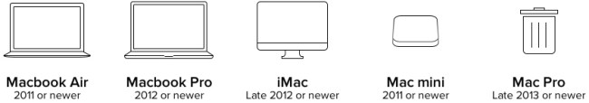 Notifyr_mac