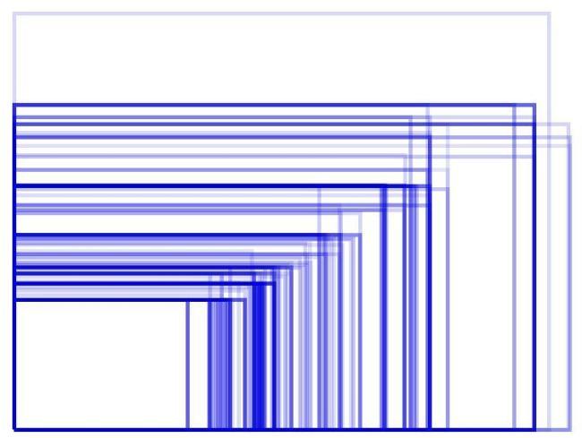 android fragmentierung displaygroessen