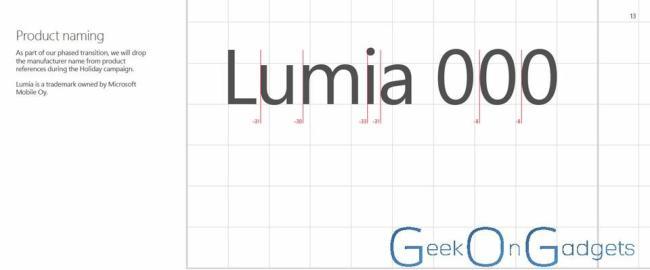 Microsoft Lumia Marke