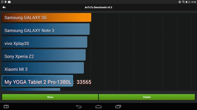 AnTuTu Lenovo Yoga Tablet 2 Pro