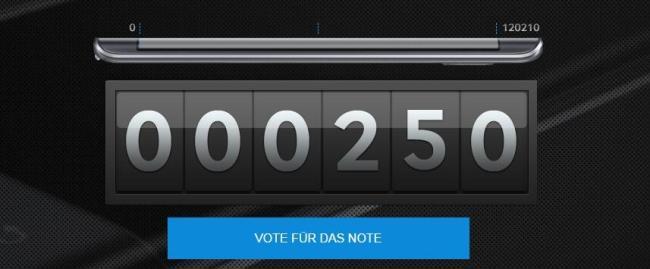 Samsung Galaxy Note Edge Voting
