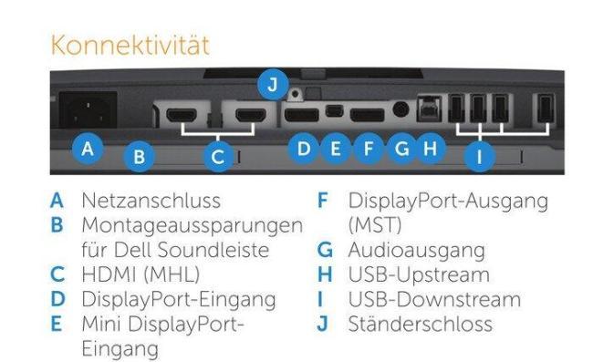Dell_Ultrasharp_U2515H_Anschluesse