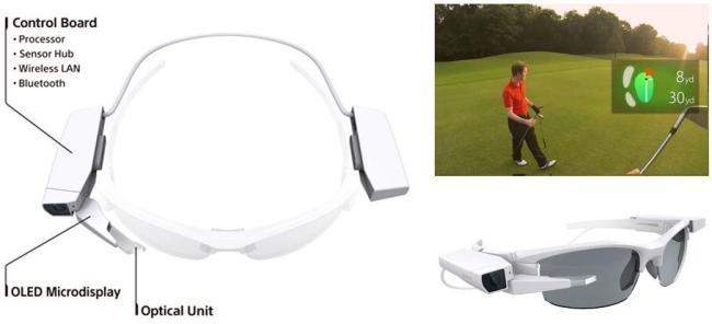 Sony_Eyewear
