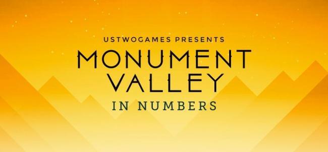 Monument Valley Zahlen