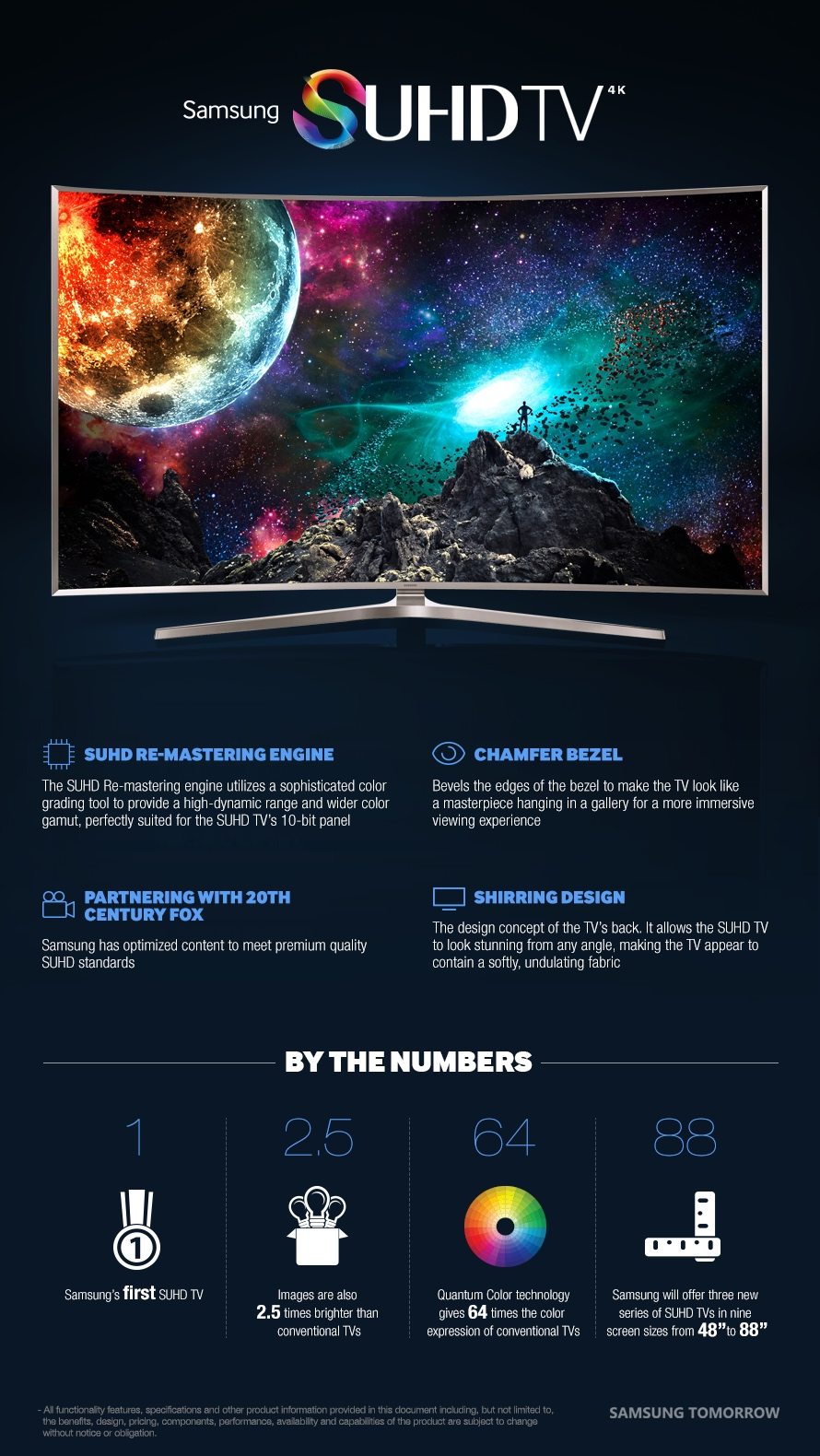 Samsungs-new-SUHD-TV-in-one-image