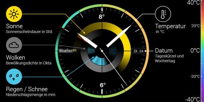 20150203_PB_WeatherPro_Watch-Face_Erklaerung_DE-web
