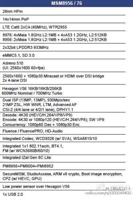 Qualcomm_MSM8956