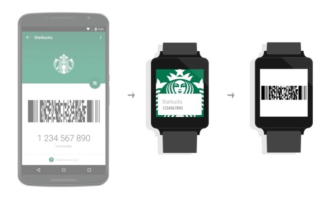 Stocard_Android_Wear