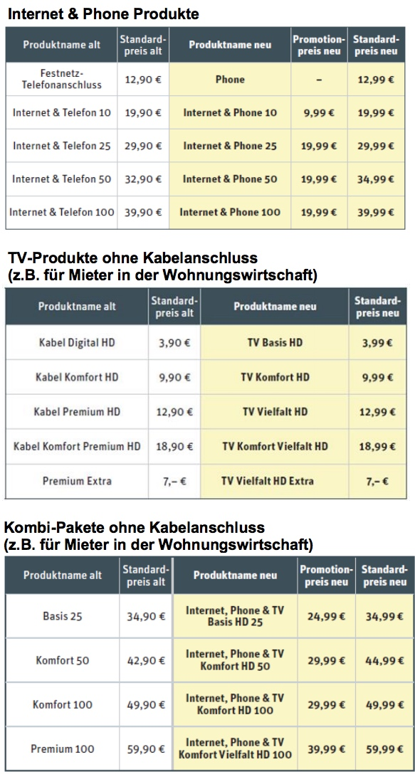 kabel deutschland neue pakete 2015