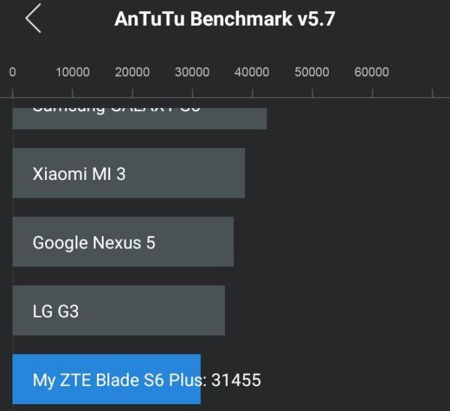 ZTE Blade S6Plus 2015-04-30 11.24.59