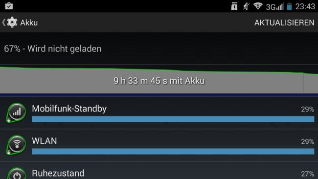 hisense sero 5 screenshot akku