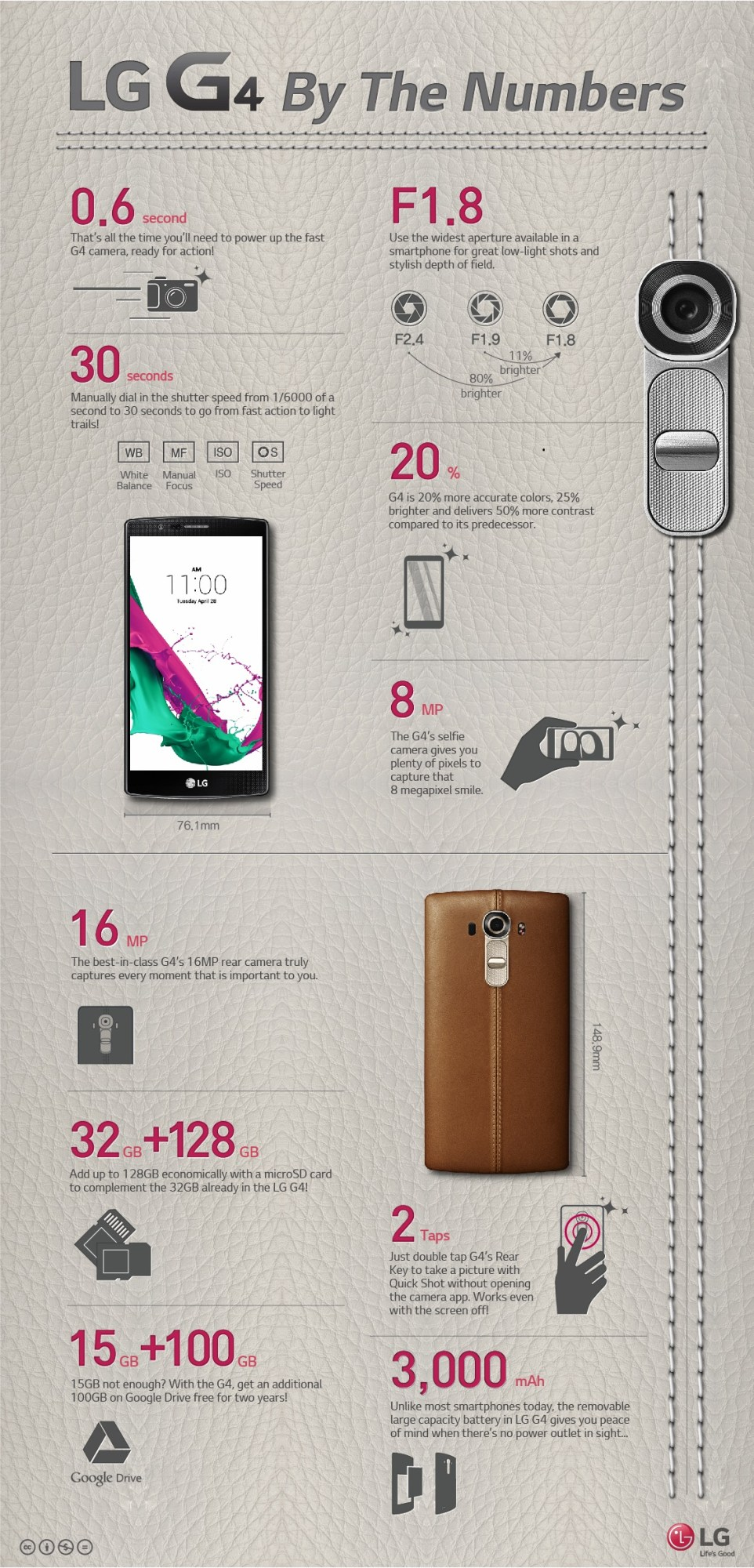 lg g4 kamera infografik