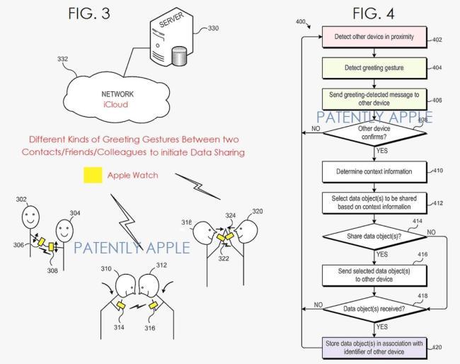 Apple Watch Patent Detail