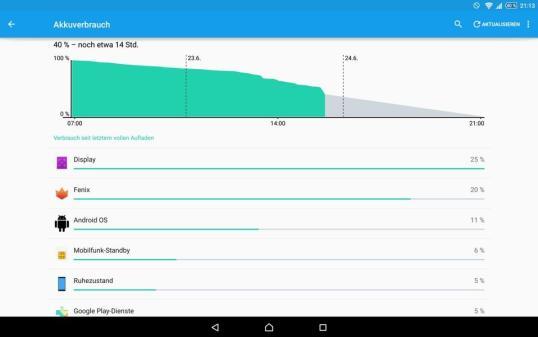 Sony Xperia Z4 Tablet LTE Screen_9