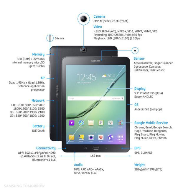 Galaxy-Tab-S2-9.7-inch_black