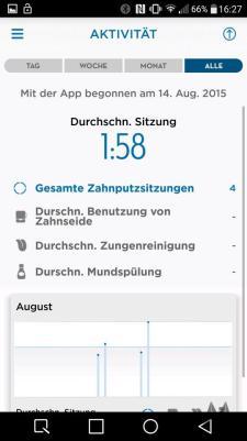 Braun Oral-B Pro 5000 Bundesbürste 2015-08-21 14.27.58