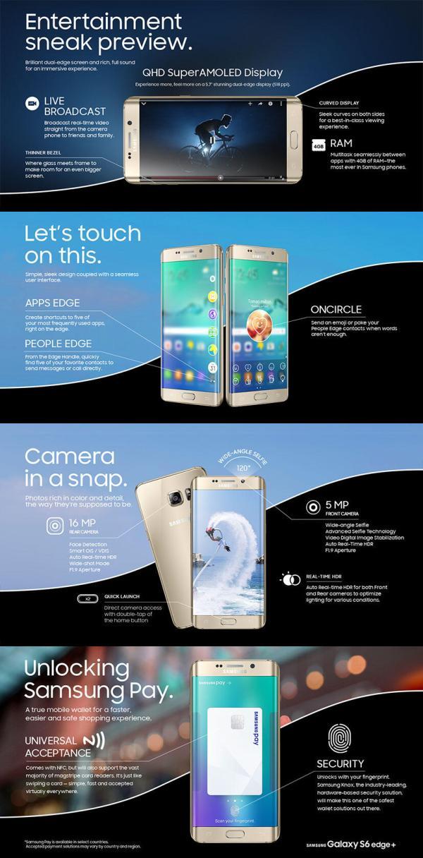 Samsung_Galaxy_S6_edge_plus_infografik