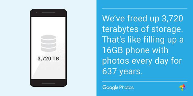 google photos terabyte