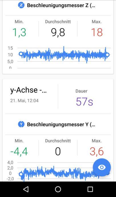 Mehrere Experimente zur Beschleunigung eines Smartphones im fahrenden VW T4.