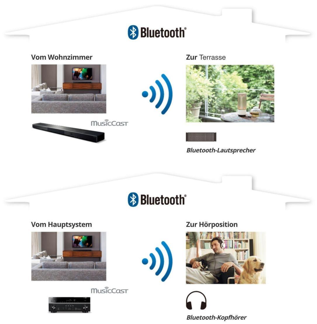 MusicCast Bluetooth