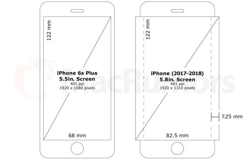 iPhone 2017 Display Mockup