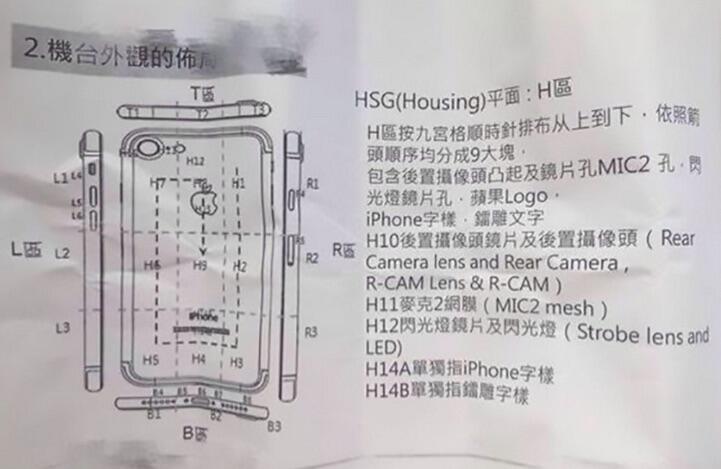 iPhone 7 Dokument
