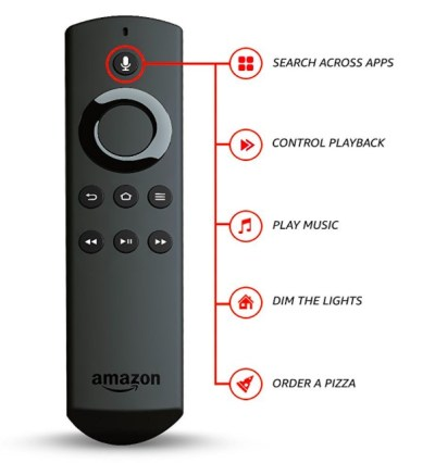 Screen: amazon.com