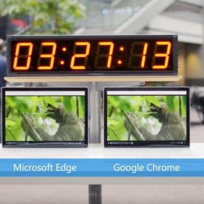 microsoft-browser-vergleich