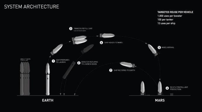 erde-mars-spacex