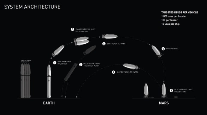 erde-mars-spacex