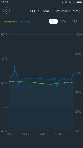 temperatur2