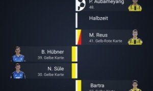 Amazon Music Bundesliga App Android 06